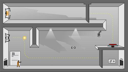 Portal: Flash screen